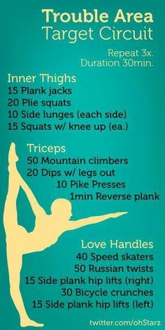 Trouble area exercises