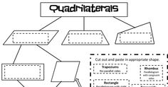 Classify Quadrilaterals Hierarchy Chart (includes Shape