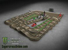 Dirt Bike Track, Rc Track, Edward Jones Dome, Motocross Tracks, Monster Energy Supercross, Cowboys Stadium, Lucas Oil Stadium
