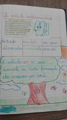 Per questa filastrocca ho preso spunto dalla collega Maestra Ami, che ringrazio di cuore... Learning Italian, Teaching Materials, Bullet Journal, Education, School, Michelangelo, Grammar, Montessori, Classroom Ideas