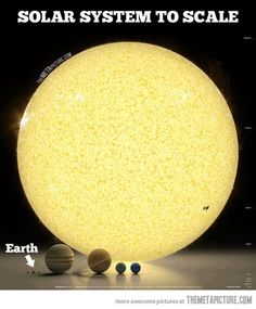 Compare the size of the sun to the other planets in the earth's solar system. We are a pretty tiny part of the solar system, let alone the universe. When will we begin to travel into the many other systems, even in our galaxy? Solar System To Scale, Our Solar System, Cosmos, Teaching Science, Science Activities, Science Projects, Science Classroom, Science Education, Earth Science