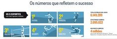RIO 2016: Handball was the most popular after football!