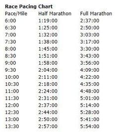 c833b14c8f3cf5a75e4c416c9643358e.jpg 300×337 pixels #marathonrunning