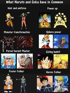 What Goku and Naruto Have In Common!