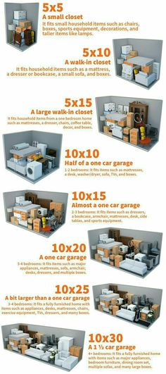 picking a self storage unit, make sure you are choosing the right size! Here's a unit size guide and what fits in them, and how to keep all your stored items organized. Diy Storage Unit, Storage Unit Sizes, Home Storage Units, Kitchen Storage Solutions, Paper Storage, Storage Hacks, Storage Organization, Storage Ideas, Organizing