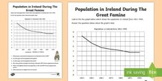 Search for Primary Resources, teaching resources, activities Primary Resources, Teaching Resources, Paddys Day, 19th Century, Activities, Search, Research, Searching, Learning Resources