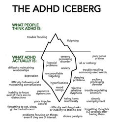 Troubled Relationship, Adhd Facts, What Is Adhd, Adhd Brain, Adhd Strategies, Adult Adhd, Adhd And Autism, Mental And Emotional Health, Writing Tips