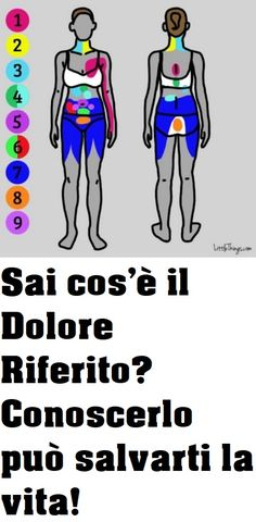 Do you know what reported pain is? Knowing it can save your life .- Sai cos'è il Dolore Riferito? Do you know what reported pain is? Knowing it can save your life! Wellness Tips, Health And Wellness, Health Tips, Desperate Housewives, Do You Know What, Sciatica, Yoga Poses, Natural Remedies, Menopause