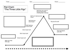 Picture odyssey of the mind pinterest plot diagram and school story plot diagram google search ccuart Gallery