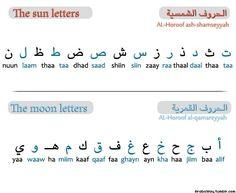 الحروف الشمسية والقمرية