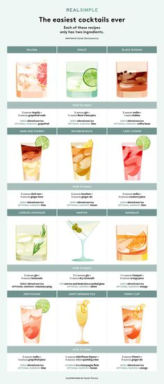 These easy cocktail recipes are guaranteed to take the edge off in just 2 shakes. or stirs, as the case may be. These easy cocktail recipes are guaranteed to take the edge off in just 2 shakes. or stirs, as the case may be. Easy Cocktails, Classic Cocktails, Summer Cocktails, Vodka Cocktails, Simple Mocktail Recipes, Coctails Recipes, Bar Drinks, Cocktail Drinks, Cocktail List