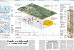 """InfografiaVanguardia en Twitter: """"ORO🏅 #malofiej25 : Breaking news. Las causas y efectos de los terremotos en el centro de Italia. De @raulcamanas, @AlanJrgens2 y @arake14 https://t.co/08syWrf0ni"""""""