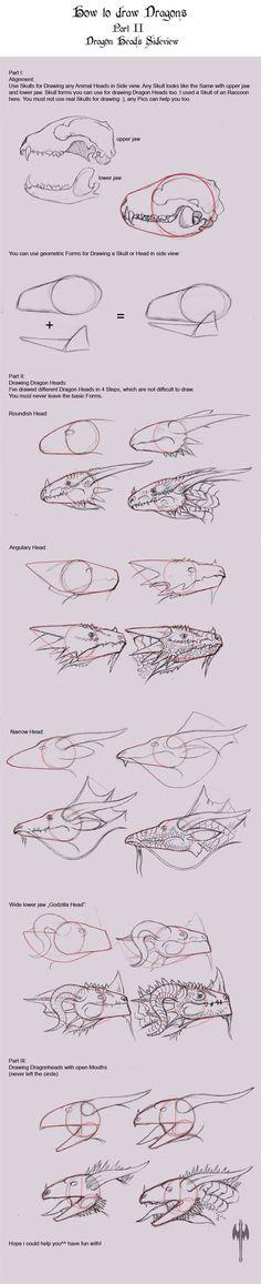 Cabeça do dragão (base réptil)