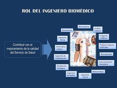 rol del ingeniero biomédico<br />Biomecánica<br />Análisis <br />médicos<br />Biosensores<br />Imágenes<br /> médicas<br /...