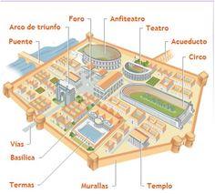 CIUDAD ROMANA Futuristic Architecture, Classical Architecture, Historical Architecture, Ancient Architecture, Architecture Plan, Ancient Greek City, Ancient Rome, Rome History, Ancient History