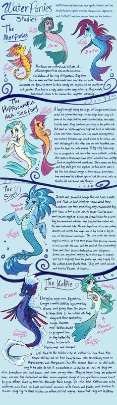 My Little Pony Drawing, Mlp My Little Pony, Osaka, Mlp Fan Art, Mlp Comics, Imagenes My Little Pony, My Little Pony Pictures, Mlp Pony, Equestria Girls