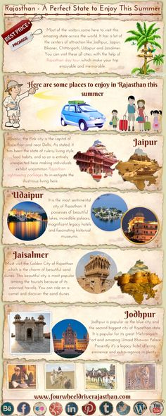 Most of the visitors come here to visit this amazing state across the world. It has a lot of the centers of attraction like Jodhpur, Jaipur, Bikaner, Chittorgarh, Udaipur and Jaisalmer.