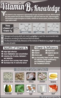 Amazing Facts About Vitamin B6 ►►