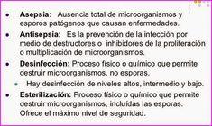 Nursing, Medicine, Health, Nursing Assistant, Microorganisms