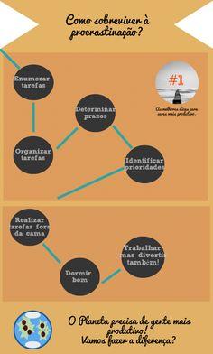 Procrastinação? 3 condicionantes num dia produtivo | Maria João Correia ✔ O que deve fazer para ser mais produtivo nos seus trabalhos?  Já pensou em ser freelancer?  Tudo o que necessita são de três componentes essenciais!  Verifique aqui!