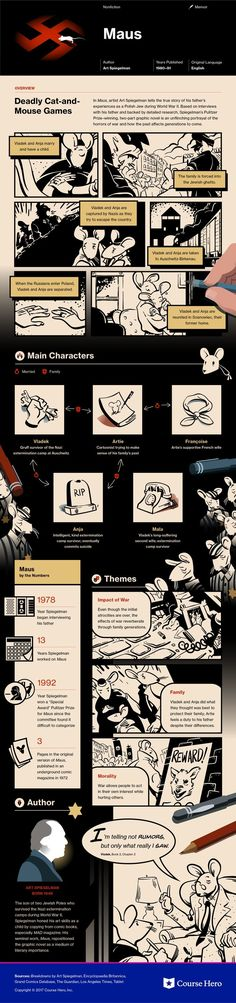 Art Spiegelman's Maus Infographic | Course Hero https://www.coursehero.com/lit/Maus/