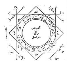 Nur Dairesi ve Faydaları (iki ayrı çizim ile) Free Books Online, Free Pdf Books, Books To Read Online, Free Ebooks, Islamic Phrases, Islamic Messages, Black Magic Book, Magick Book, Dark Spirit
