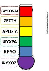 thermometer - Home Page Teaching Quotes, American Children, Class Decoration, Calendar, Learning, Words, School, Crafts, Greece