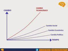 Joan Cwaik y Melina Masnatta: Tecnologías y paradigmas para re/pensar la educación