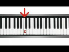 Free Piano Lesson for Kids - Learning the Piano Keyboard - http://blog.pianoforbeginners.net/uncategorized/free-piano-lesson-for-kids-learning-the-piano-keyboard