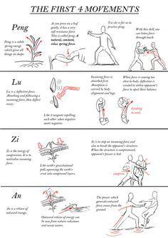 Poussée des mains : les 4 premiers mouvements