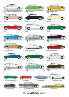 Combi Evolution Poster Be happy Be Combi Citroen Ds, Evolution, Volkswagen Beetle, Bmw Classic Cars, Car Illustration, Car Posters, Concept Cars, Cars And Motorcycles, Vintage Cars
