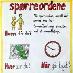 Spørreordene Danish Language, Barn Crafts, English For Beginners, Classroom Walls, Language Activities, Too Cool For School, Teaching Tools, Kids Education, In Kindergarten