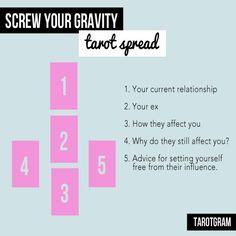 Screw Your Gravity tarot spread from tarotgram