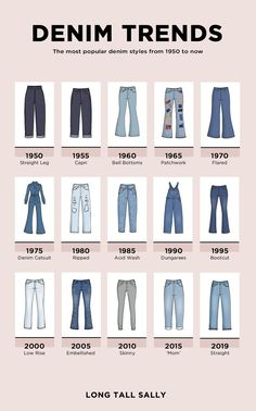 Womens Style Discover The Most Iconic Denim Styles Since 1950 Revealed Fashion Terminology Fashion Terms Types Of Fashion Styles Types Of Clothing Styles Fashion Advice Denim Fashion Look Fashion Fashion Outfits Urban Fashion Teen Fashion Outfits, Denim Fashion, Look Fashion, 80s Fashion, Modern Hijab Fashion, Korean Girl Fashion, Street Hijab Fashion, Teen Girl Fashion, Fashion Hacks