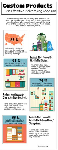 How Promotional Products Can Make Your Brand Part Of The Daily Lives Of Your Customers | ProImprint Blog - Tips To Choose Your Promotional Products: #promotionalproducts #customproducts #infographic #effectivebranding #promobrandsindailylives