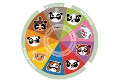 Album Jeunesse, Panda, Emotion, Kids Room, Child Room, Baby Love, Psychology, Pat Pat, Games