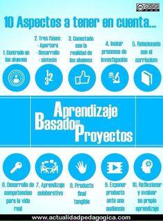 10 elementos a tener en cuenta del Aprendizaje Basado en Proyectos (ABP)