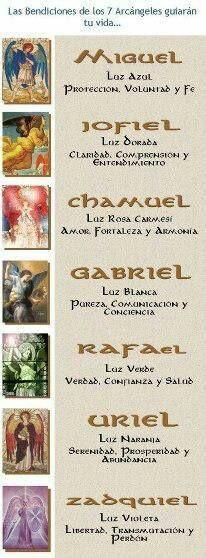 Los siete arcangeles