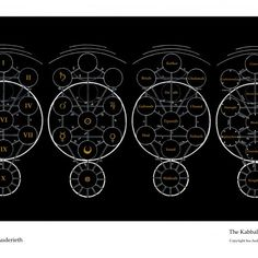 The Kabbalah by Ina Auderieth The mycelium of the multiverse: the kabbalah with it's paths, numbers, planets, signs, letters and names by Tarot Interpretation, Tarot Tattoo, Symbolic Art, Tree Of Life Art, The Hierophant, Occult Art, Fantastic Art, Tarot Reading, Ink Art