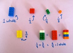 Easy way to teach fractions using Legos! Easy way to teach fractions using Legos! Easy way to teach fractions using Legos! Easy way to teach fractions using Legos! Teaching Fractions, Math Fractions, Teaching Math, Scientific Method Posters, Lego Math, Math 2, Build Math, Math Concepts, Toys