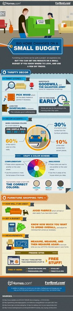 Infographic: Decorating your home on a budget. #home staging