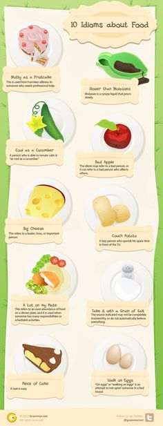"""Food Idioms English: English lesson No 10. Talk before eat them. 10 popular and """"tasty"""" food related idioms to turn your listener's appetite on."""