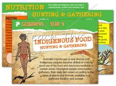 Indigenous Food Posters - Year 4 :: Teacher Resources and Classroom Games Naidoc Week, Food Posters, Classroom Games, Different Recipes, Teacher Resources, Geography, Curriculum, Year 7, Nutrition