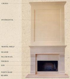 Do It Yourself-Summer Fireplace Decoration by Karen A. Nelson - Houston Interior Designer, Karen A. Nelson