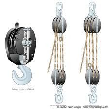 Block And Tackle Mechanical Power, Mechanical Engineering, Pully System, Garage Lift, Mechanical Advantage, Block And Tackle, Nautical Interior, Timber Architecture, Ideas