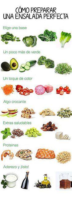 Como preparar a salada perfeita