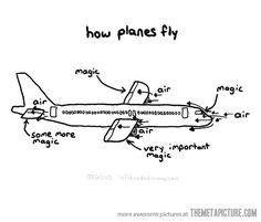What I think every time I get on a plane.