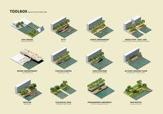 Architecture Concept Diagram, Architecture Presentation Board, Architecture Plan, Landscape Architecture, Landscape Design, Masterplan, Monumental Architecture, Urban Design Diagram, Sea Level Rise