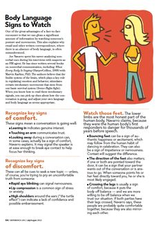 Body Language Signs to Watch