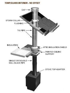 how to install wood stove pipe through wall - Google Search | wood ...